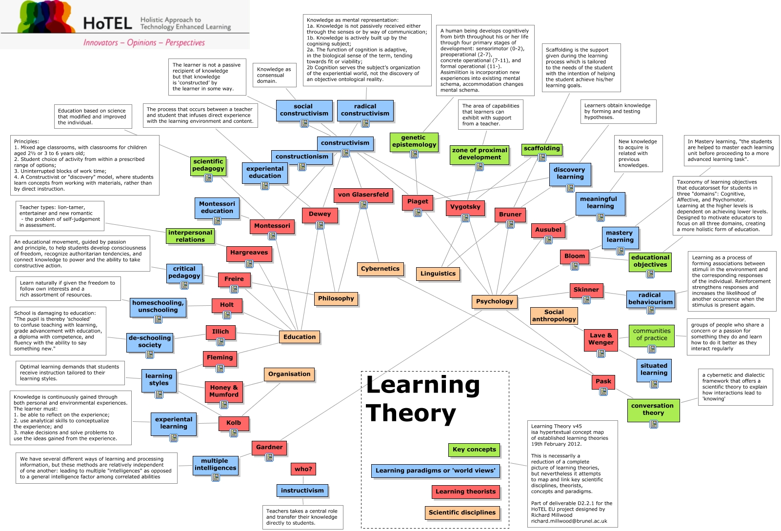 Learning Theory v5.cmap