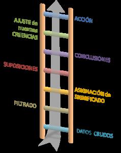 escalera_inferencia2