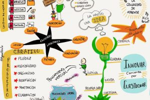 sketchnote1genialidad