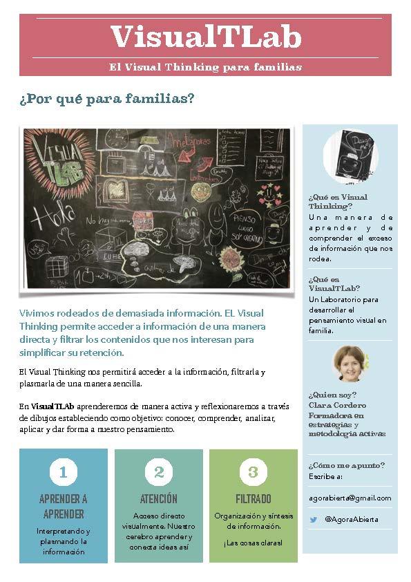 VisualThinking para familias