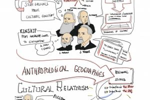 Anthropology_ understanding societies and cultures Future Learn_Página_3
